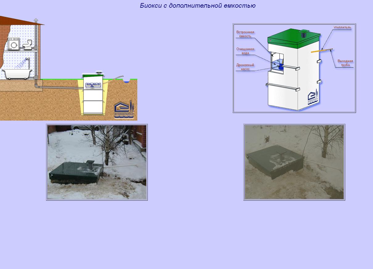 Схема принудительный выброс2
